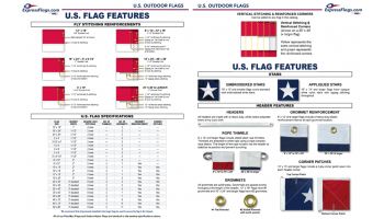 Does your American flag measure up?
