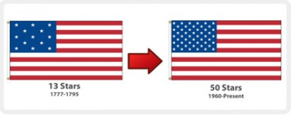 Evolution of Old Glory (4)