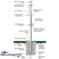 Hurricane Series Aluminum Commercial Grade Flagpoles - External Halyard (5)