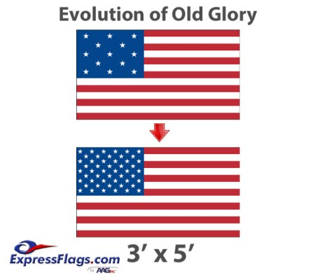 3  x 5  Evolution of Old Glory American Historical Flags - NylonEOG-35