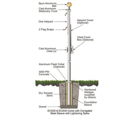 30 ft. Budget Aluminum Flagpole (0.125) - External HalyardECS30