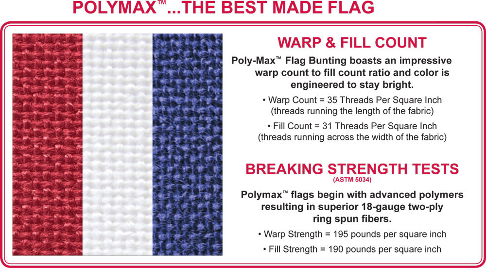 Poly-Max Flags